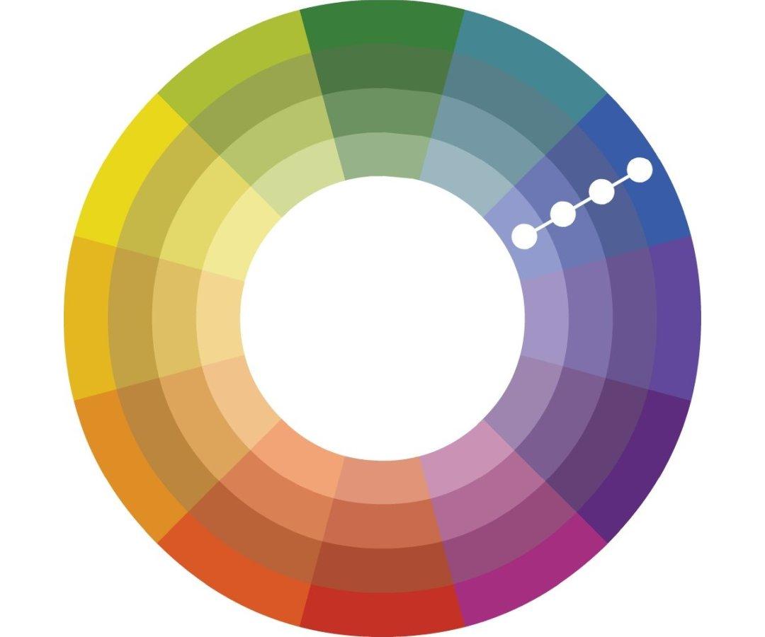 Monochromatinių spalvų derinimas