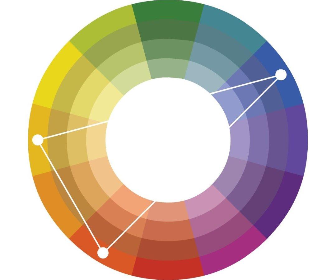 Panašių priešingų spalvų derinimas