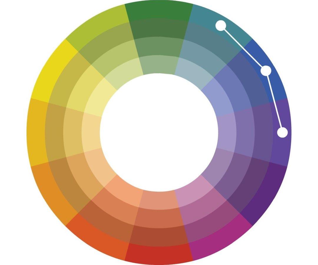 Panašių spalvų derinimas