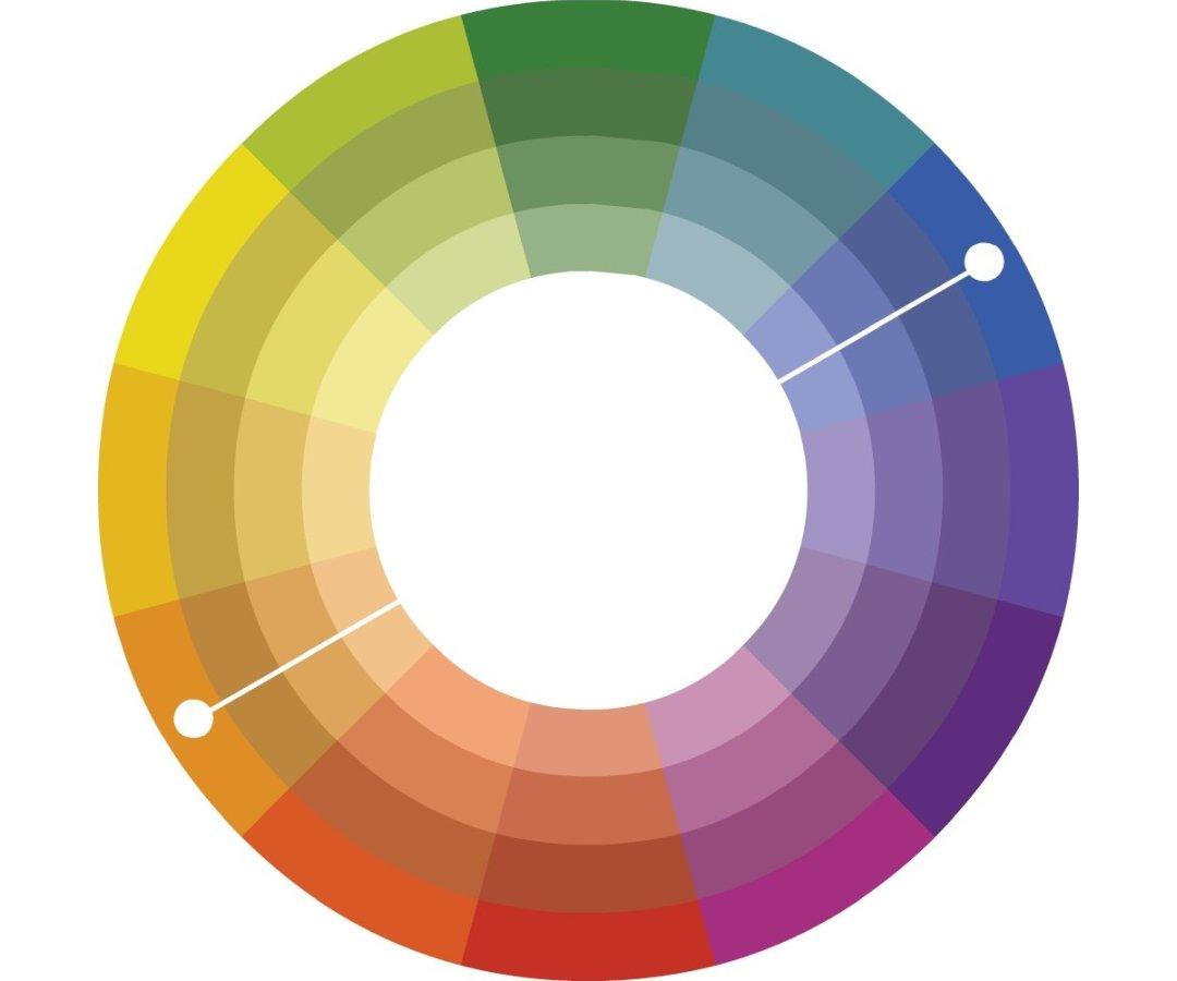 Priešingų spalvų derinimas