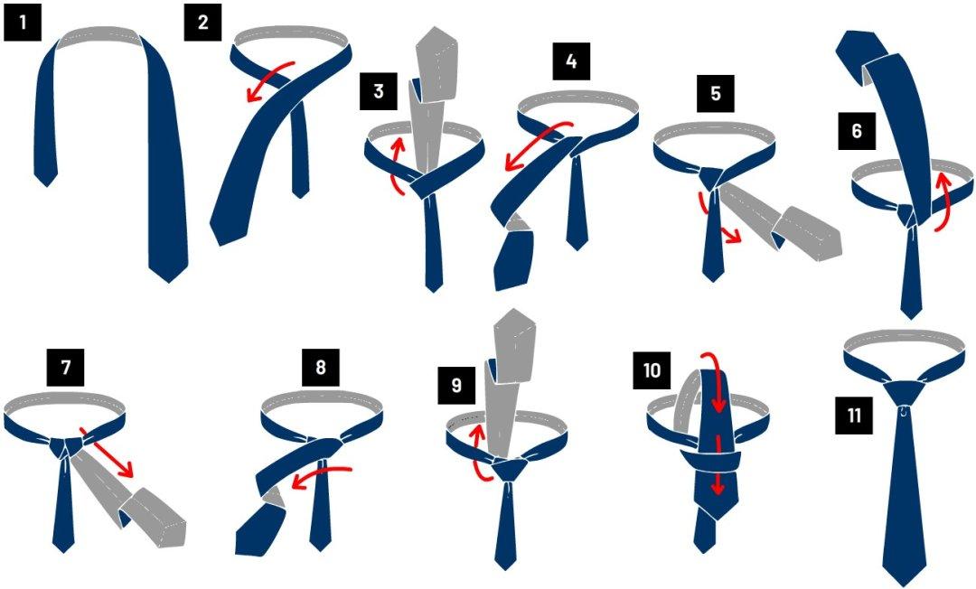 Kaip užsirišti Vindzoro kaklaraiščio mazgą